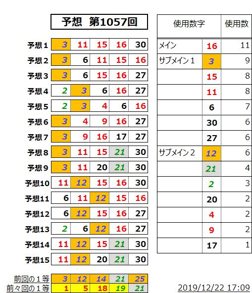 ミニロト予想表;1057