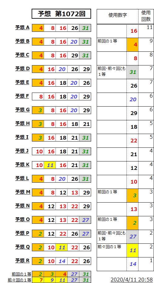 ミニロト予想表;1072