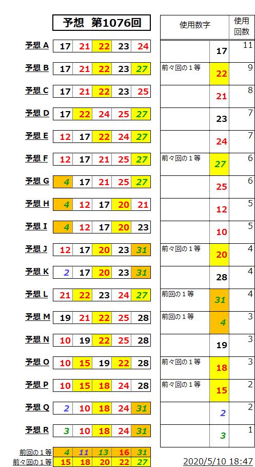ミニロト予想表;1076