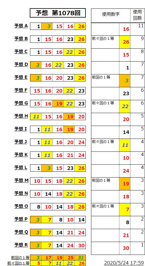 ミニロト予想表;1078