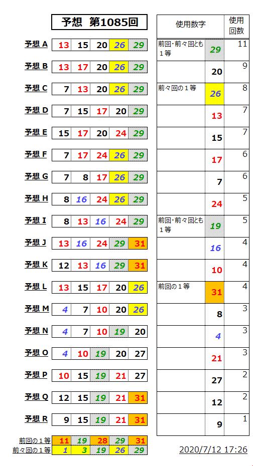 ミニロト予想表;1085