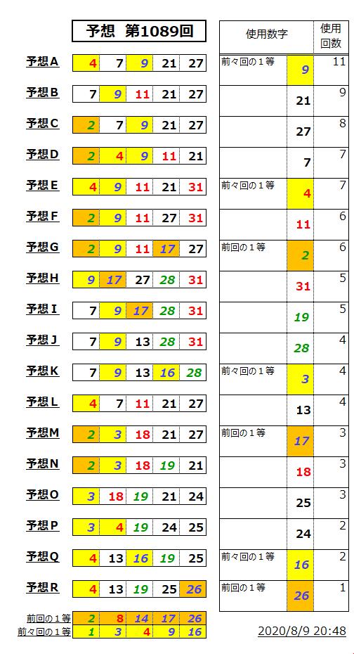 ミニロト予想表;1089-1