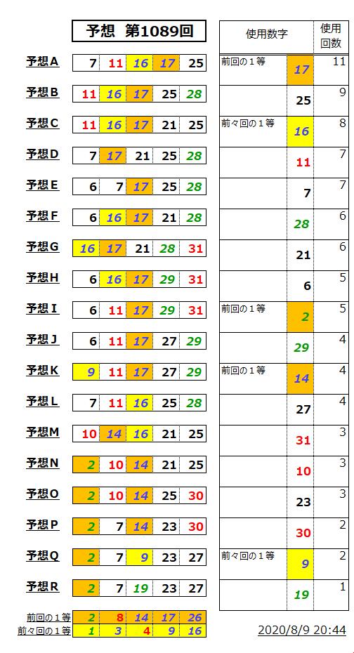 ミニロト予想表;1089-2