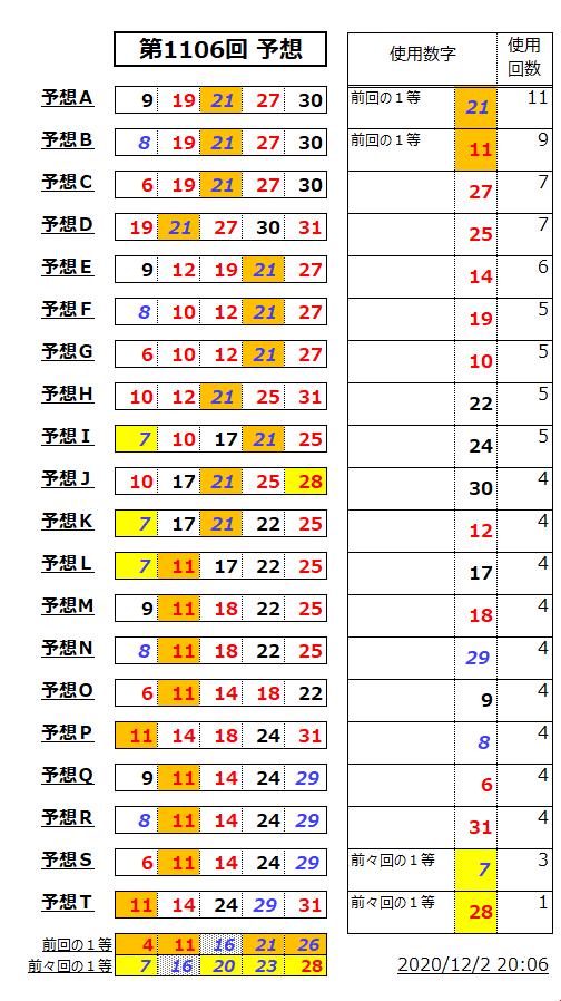 ミニロト予想表;1106