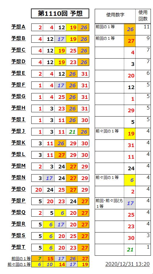 ミニロト予想表;1110-2