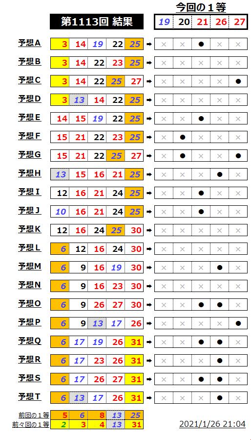 ミニロト結果表;1113