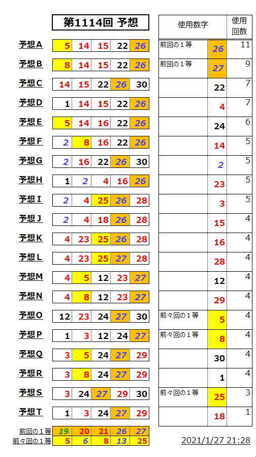 ミニロト予想表;1114