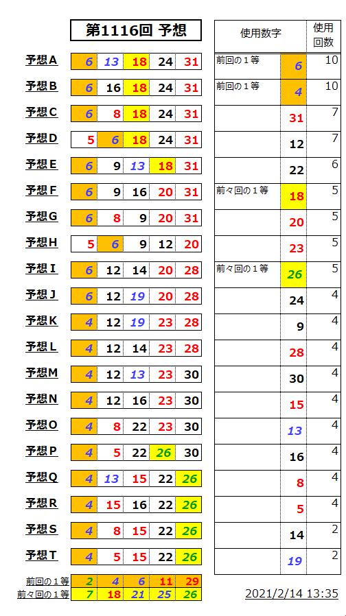 ミニロト予想表;1116-3