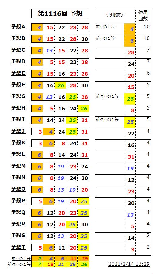 ミニロト予想表;1116-1