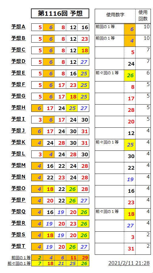ミニロト予想表;1116-miss1