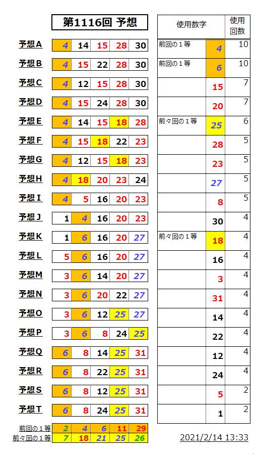 ミニロト予想表;1116-2