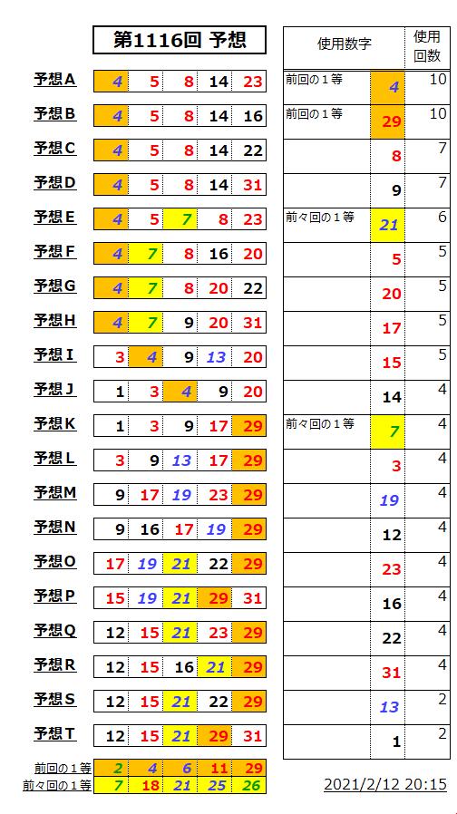 ミニロト予想表;1116-miss2