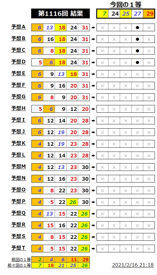 ミニロト結果表;1116-3