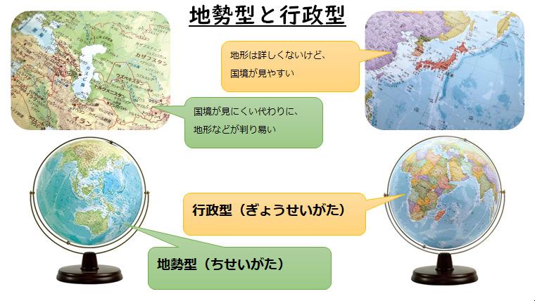 地球儀;地勢型と行政型