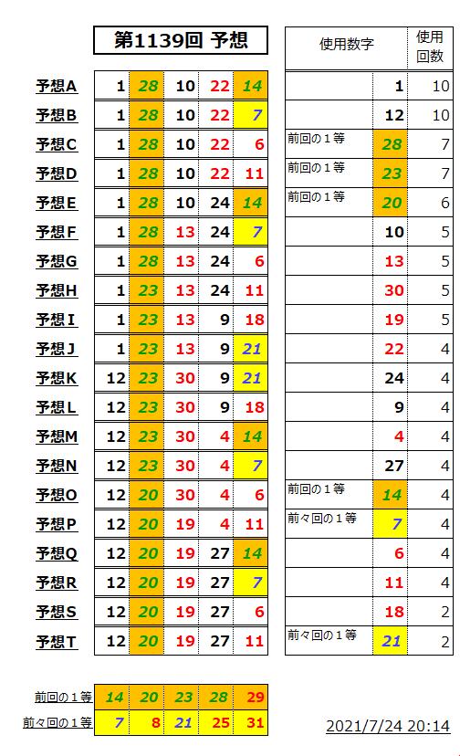ミニロト予想表;1139