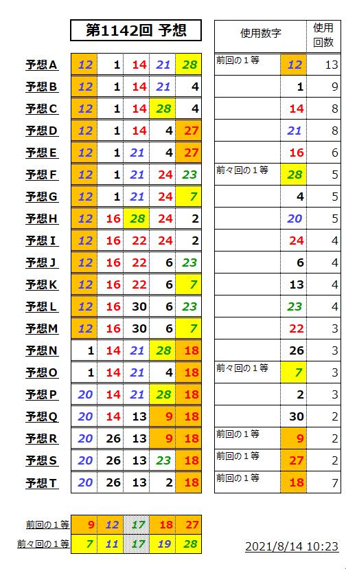 ミニロト予想表;1142-2