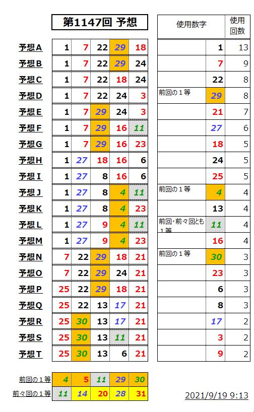 ミニロト予想表-1147-2