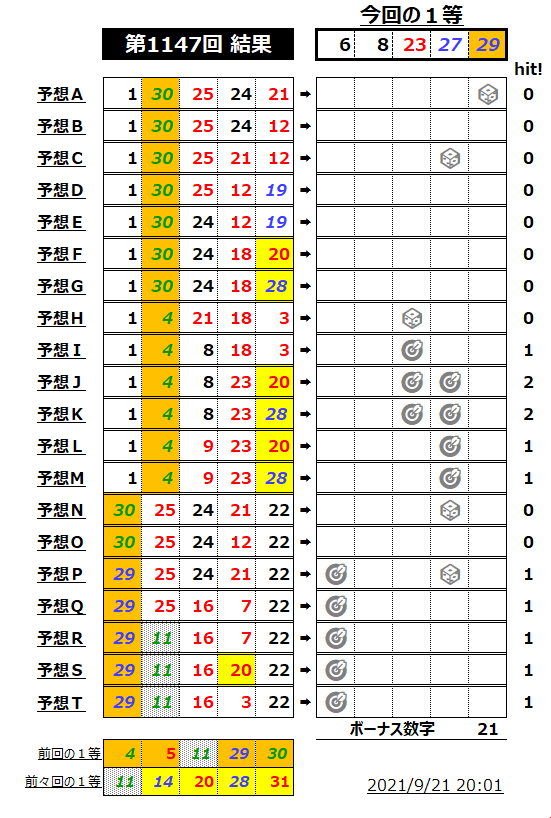 ミニロト結果表-1147-1